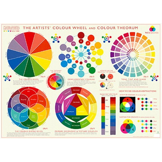 colour wheel poster wrapping paper