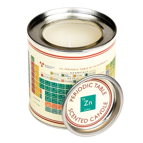 periodic table scented candle
