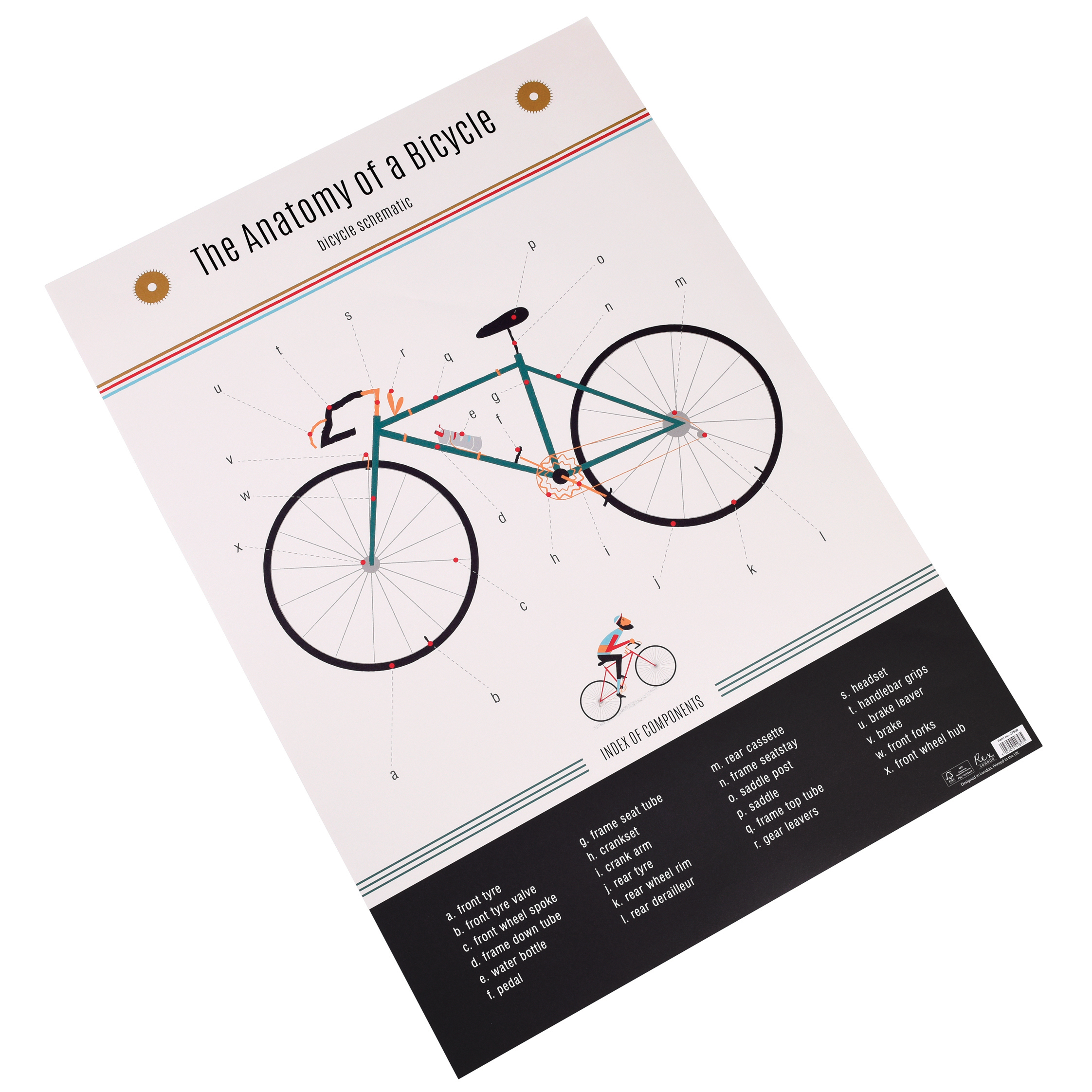Anatomy Of A Bicycle Wrapping Paper Wholesale Trade Rex London Diagram