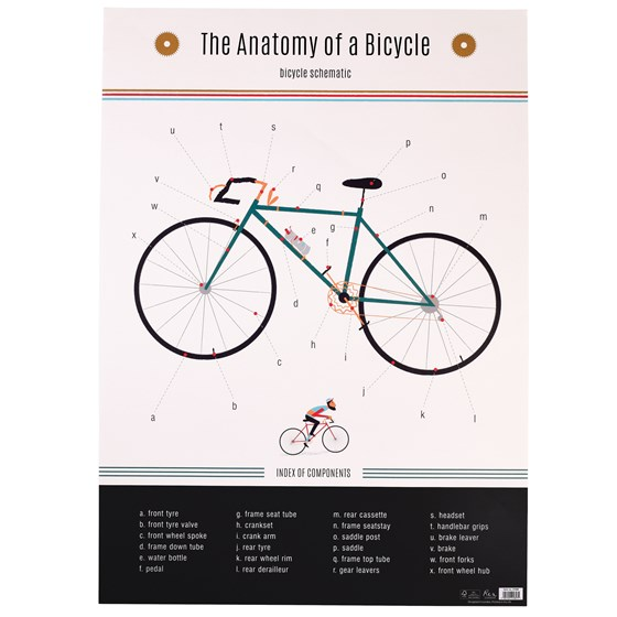 geschenkpapier anatomy of a bicycle