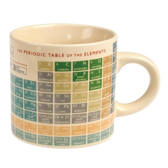 Periodic table mug wholesale trade rex london periodic table mug urtaz Gallery