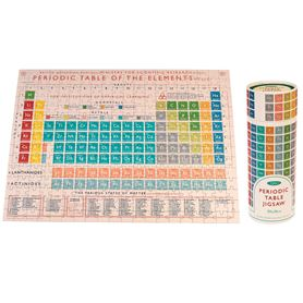 periodic table puzzle in der dose