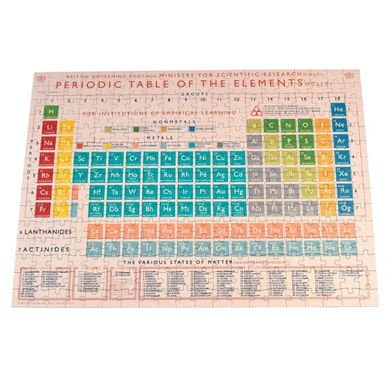 puzzle periodic table dans un rouleau