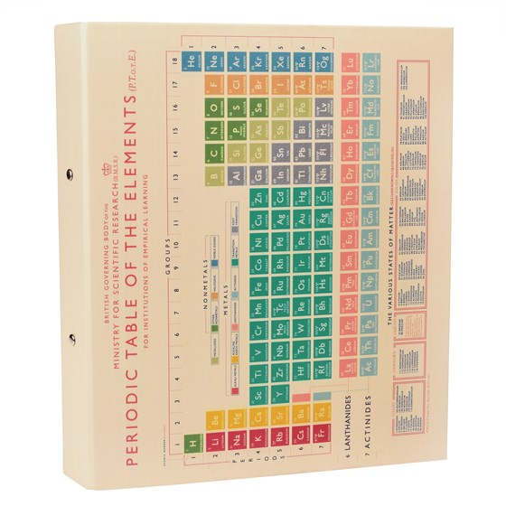 PERIODIC TABLE RING BINDER